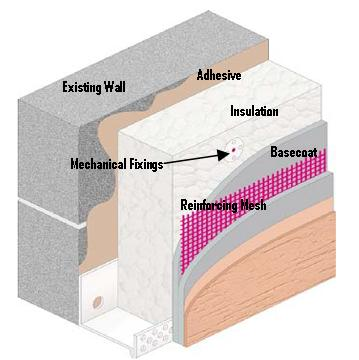 External Wall Insulation Homeowner information