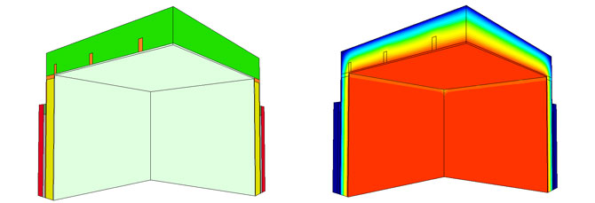 NSAI Thermal Modellers Scheme: Overview