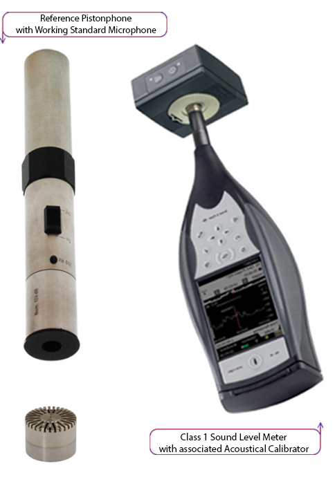 Microphone and Sound Level Meter pictures